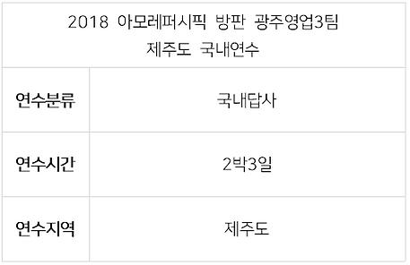 2018 아모레 광주영업3팀-1.PNG