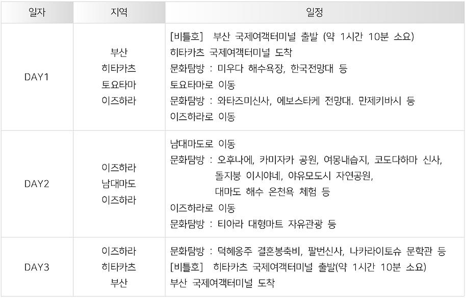 2018 아모레 제주 대마도-2.PNG