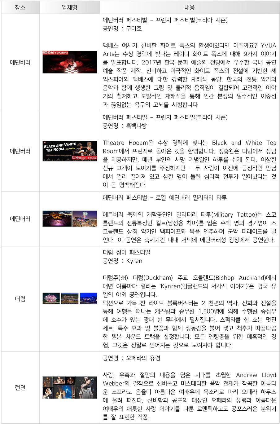 2018 한국문화재재단 영국-3.png