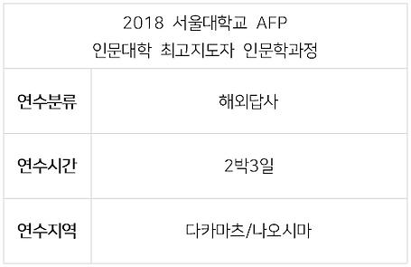 2018 서울대 AFP-1.PNG
