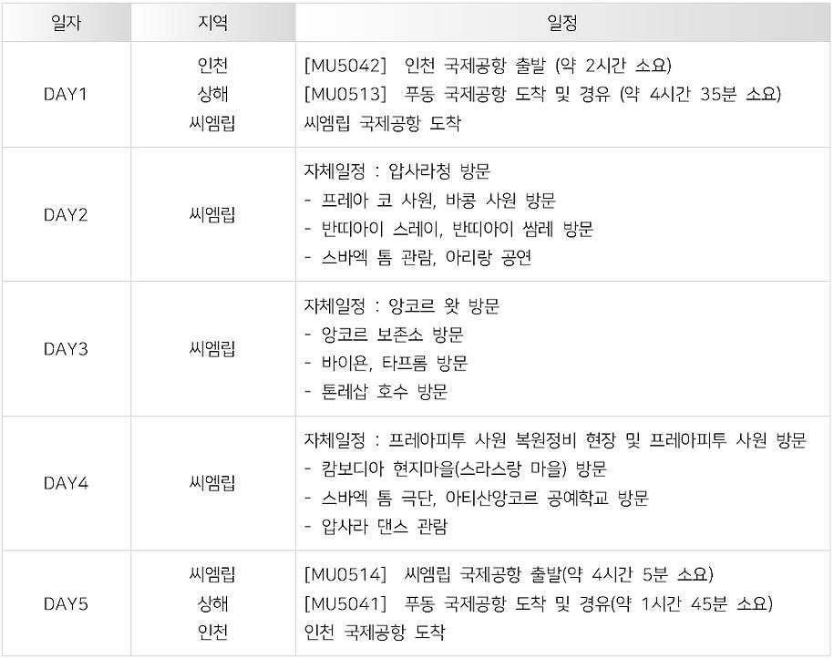 2018 한국문화재재단 캄보디아-2.PNG