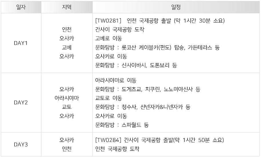 2018 아모레 대전사업부-2.PNG