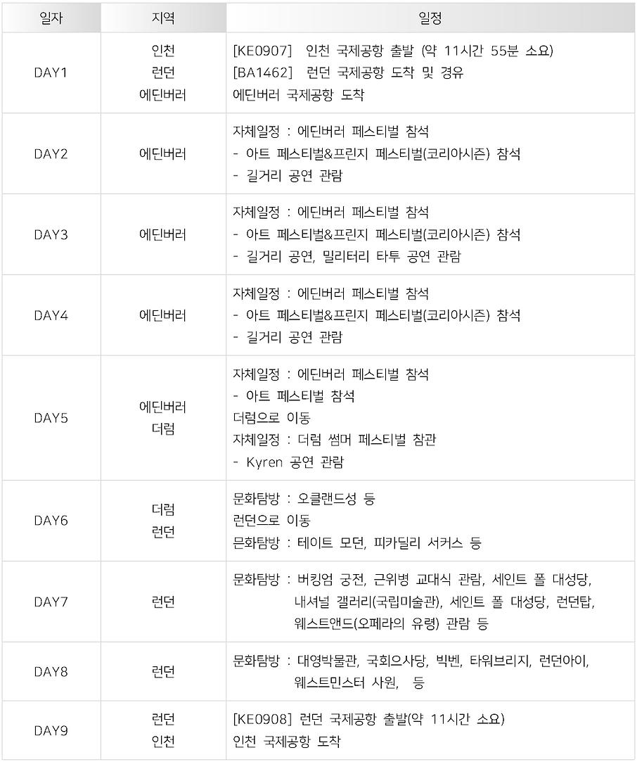 2018 한국문화재재단 영국-2.PNG