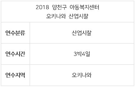 2018 양천구 아동복지센터-1.PNG