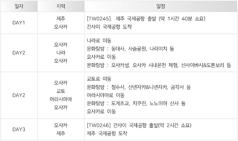 2018 아모레 동제주-2.PNG