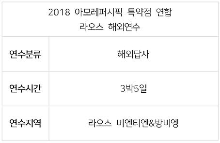 2018 아모레 특약점연합(계룡,온양,예산,동천안,당진용성,아산중부)-1