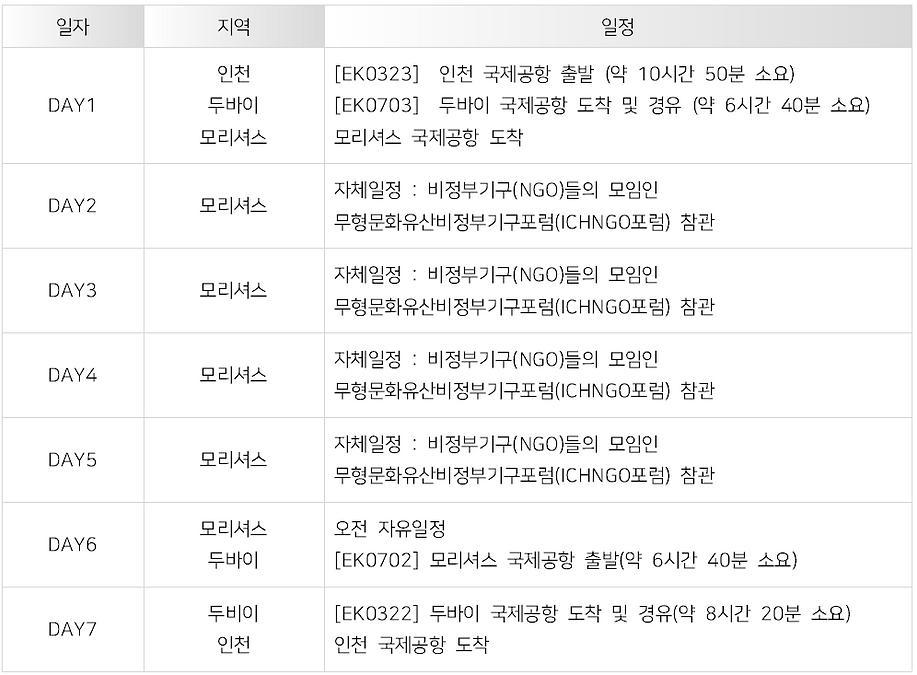 2018 한국문화재재단 모리셔스-2.PNG