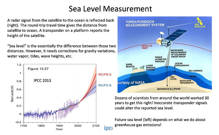 Sea level 2.jpg