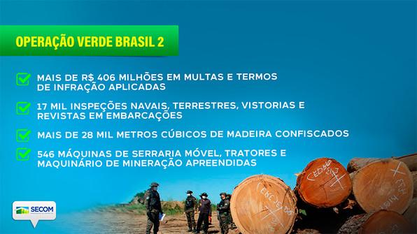 OPERAÇÃO VERDE BRASIL 2