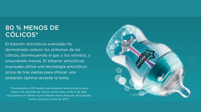 anticolicos 1.png