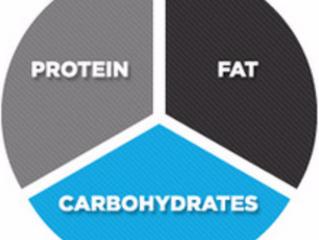 Macro-nutrients (Macros)