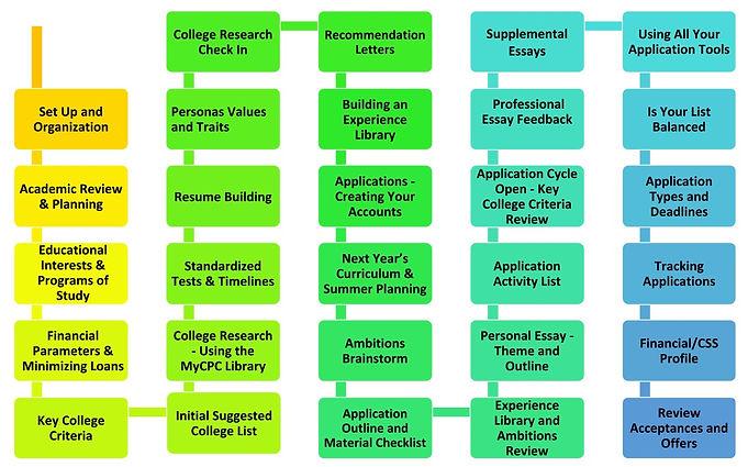 CPC Curriculum2.jpg