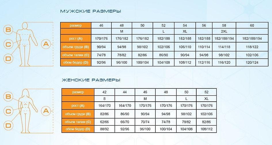 таблица размеров горнолыжных костюмов