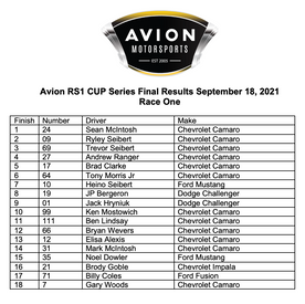 Sept 18 Cup Race 1.png