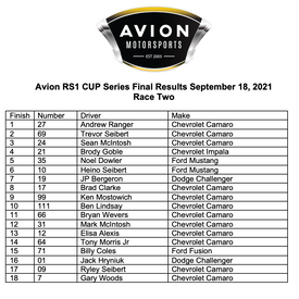 Sept 18 Cup Race 2.png