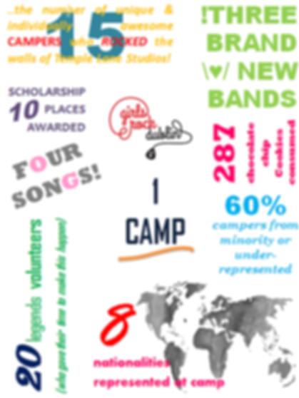 Girls Rock Summer Camp 2018.png