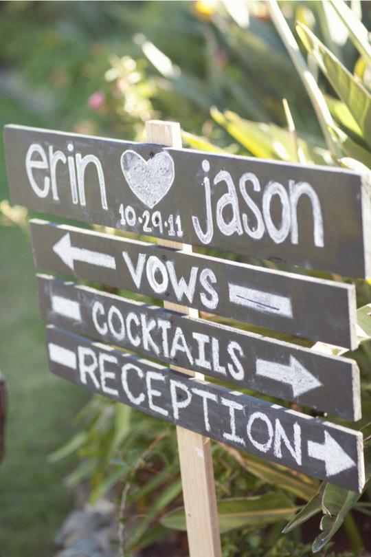 DIY Ceremony Signs