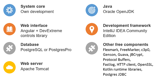 tech_stack_eng.PNG