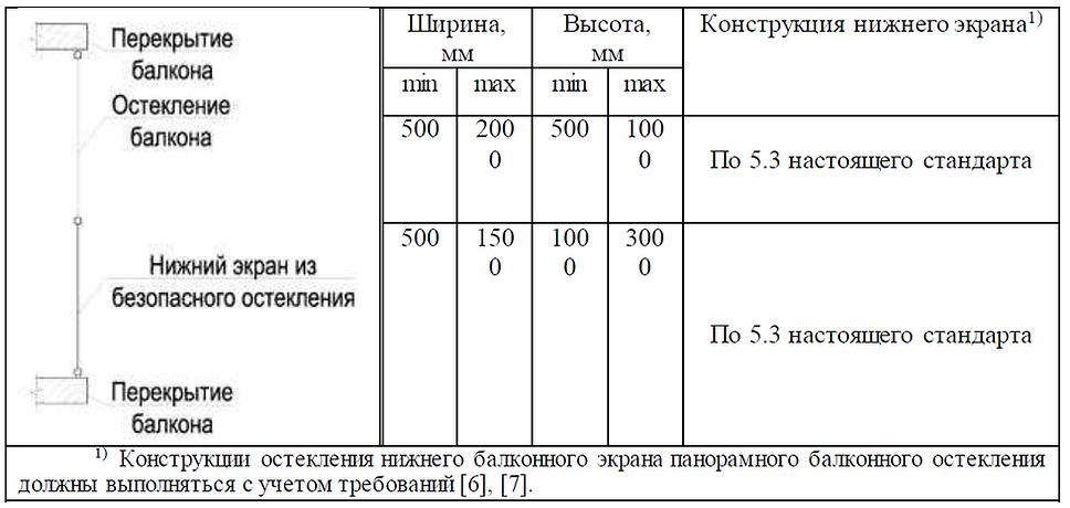Гост%20Блоки%20Таблица%2035.png