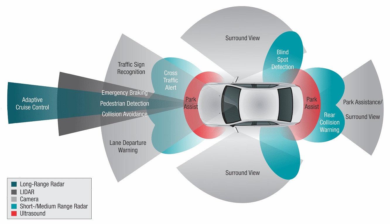 ADAS Vehicle Calibration