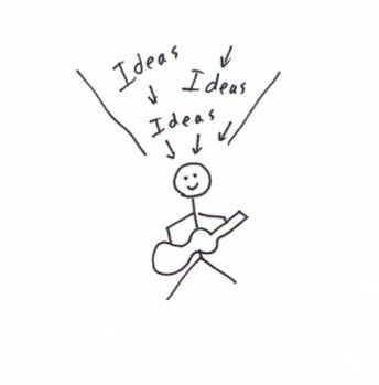 Idea finding and hook book for songwriters