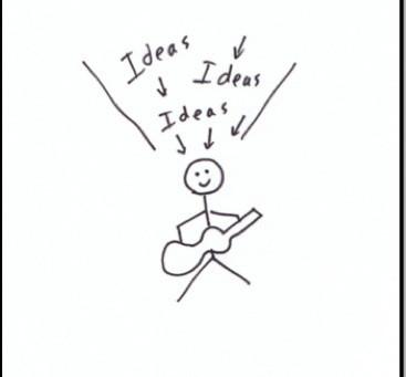 Idea Finding & Hook Books