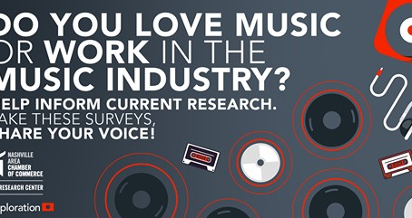 Nashville Chamber Of Commerce Music Survey