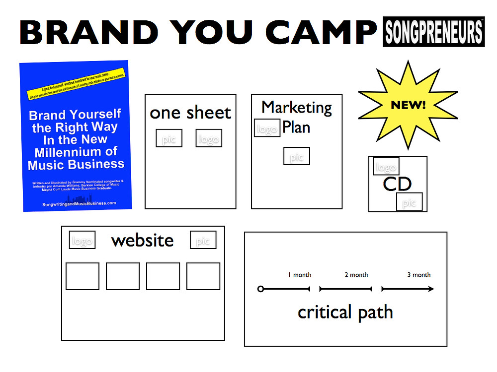 Brand You Camp Product Image