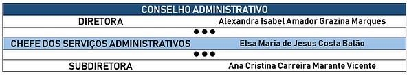 Conselho-Administrativo.png