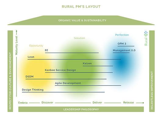 RuralPM_Layout_WEB.jpg