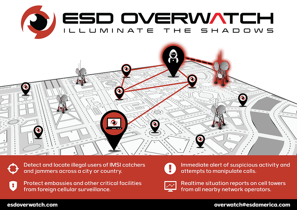 Overwatch IMSI catcher detection system