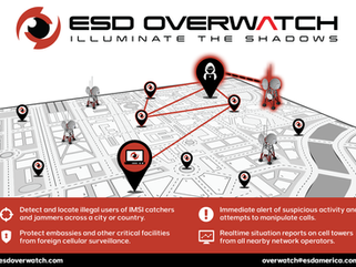 US Government Customer Using Overwatch to Hunt IMSI Catchers
