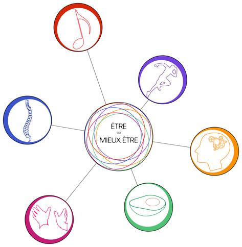 Logo pour centre de bien-être