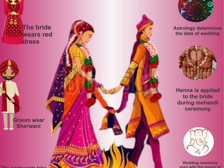 15 Hindu Wedding Ceremony Traditions You Will Definitely Love