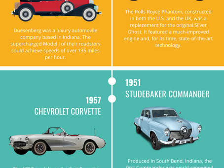 Classic Cars Through the Years