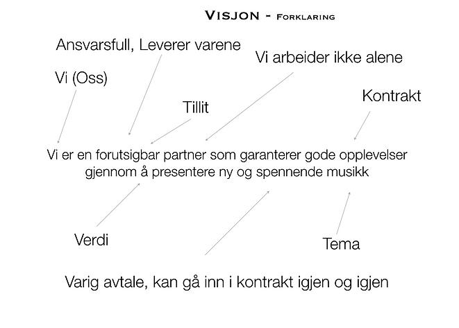 Kurs_påppfønk_forretningsplan_til_web.00