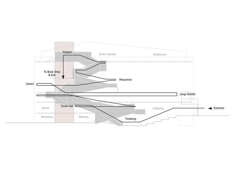 190625_Flow Diagram - combined_Page_1.jp