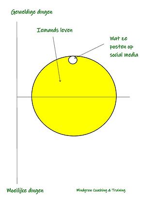 Social media versus real life.png