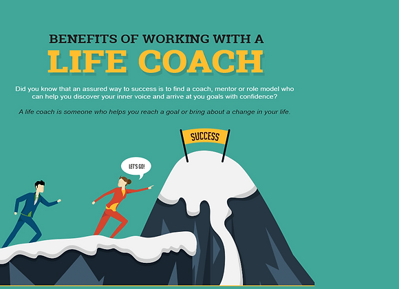 Six (6) Month Coaching Package