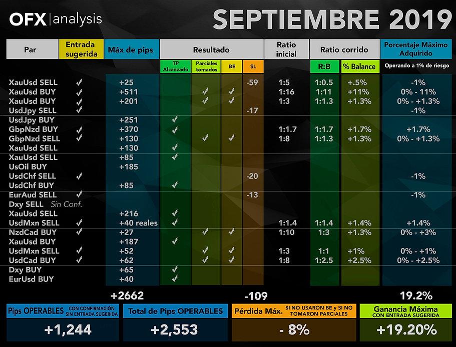 Analysis Cuenta Septiembre 2019.jpg