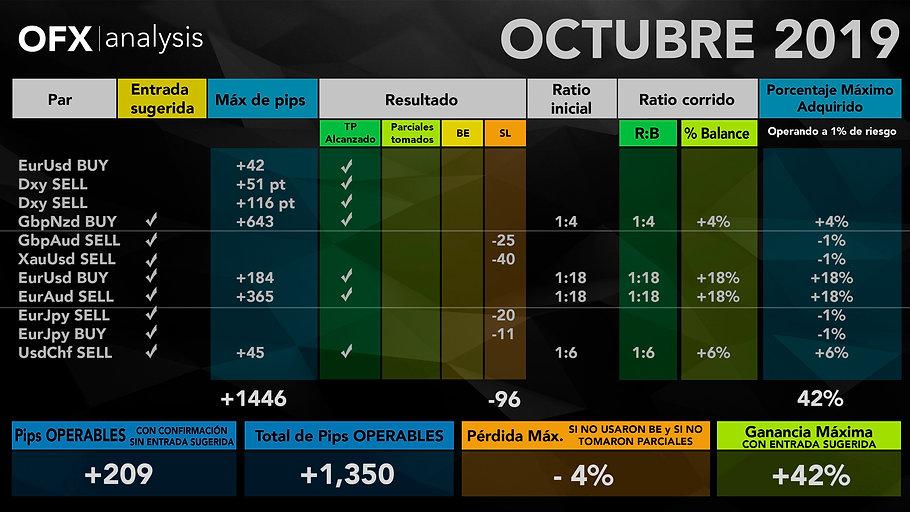 Analysis Cuenta Octubre 2019.jpg