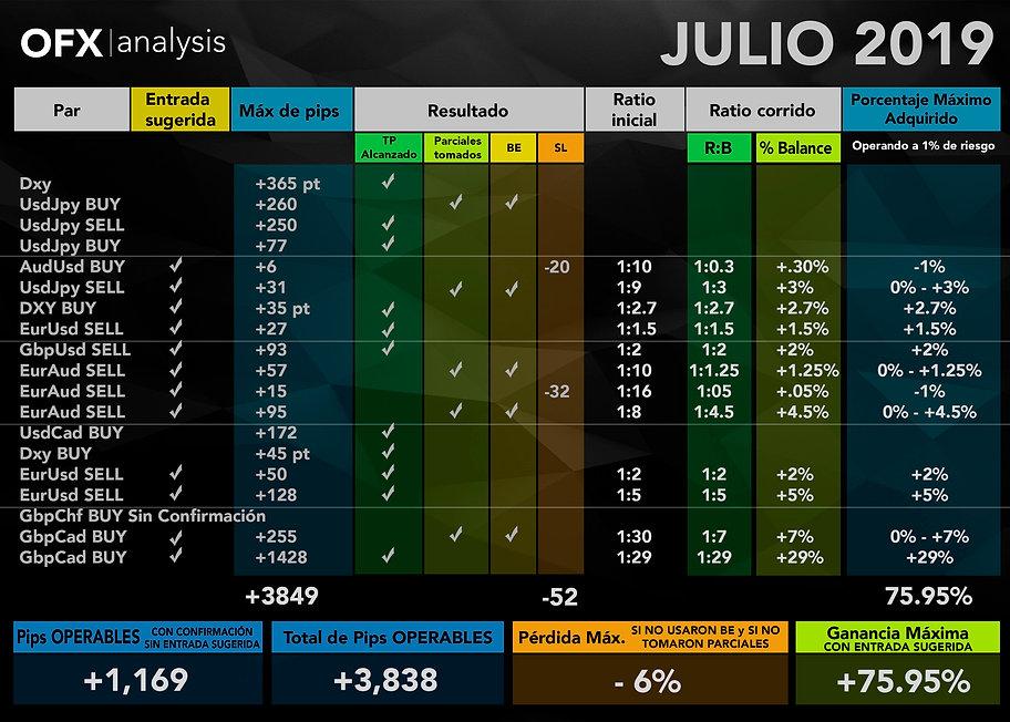 Analysis Cuenta Julio 2019.jpg