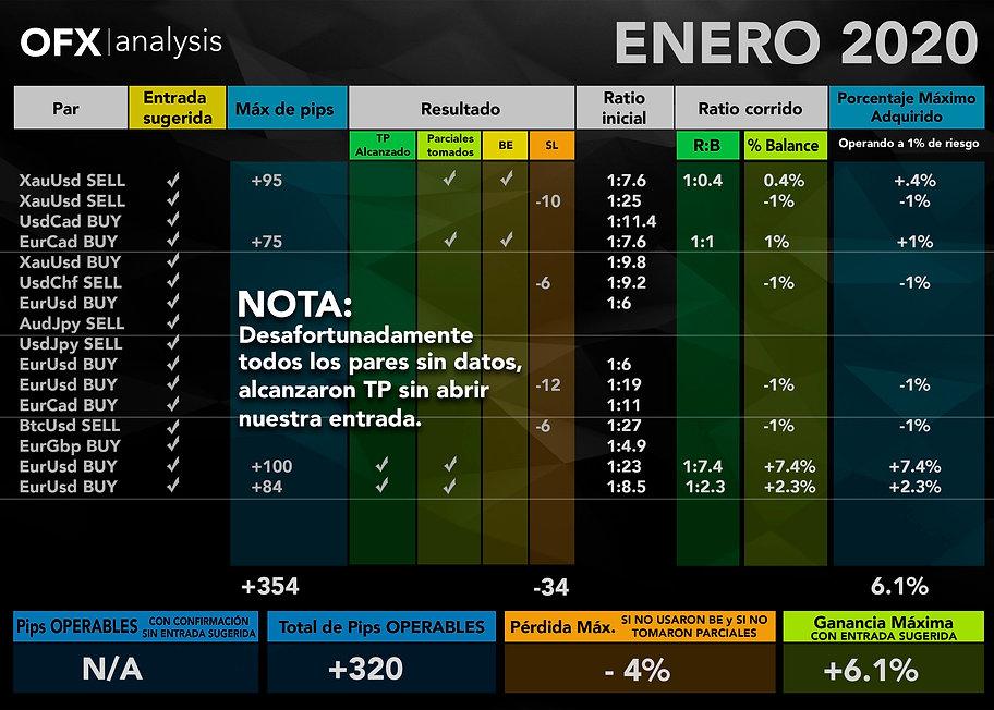 Analysis Cuenta Enero 2020.jpg
