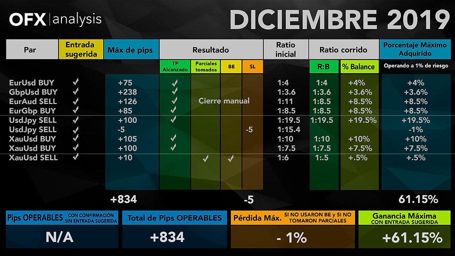 Analysis Cuenta Diciembre 2019.jpg