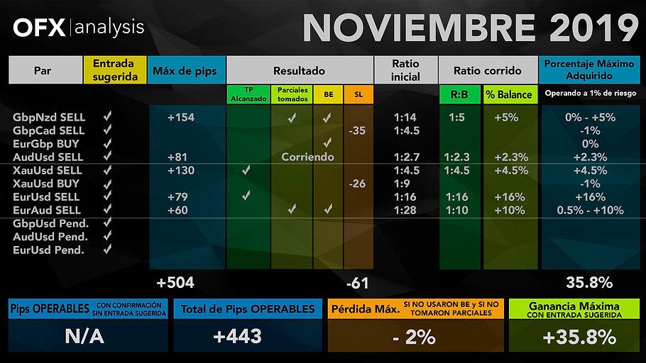 Analysis Cuenta Noviembre 2019.jpg