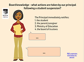 Principal actions following a student su