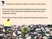 The board's decision making- suspensions