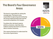 Boards 4 governance areas.PNG
