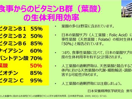 食事からのビタミンB群(葉酸)の生体利用効率