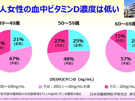 日本人女性の血中ビタミンD濃度は低い